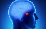Признаки, лечение, последствия микроаденомы гипофиза головного мозга
